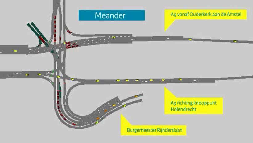 uitsnede verkeerssimulatie a9 amstelveen